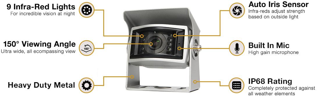 HC-510 Camera Highlights