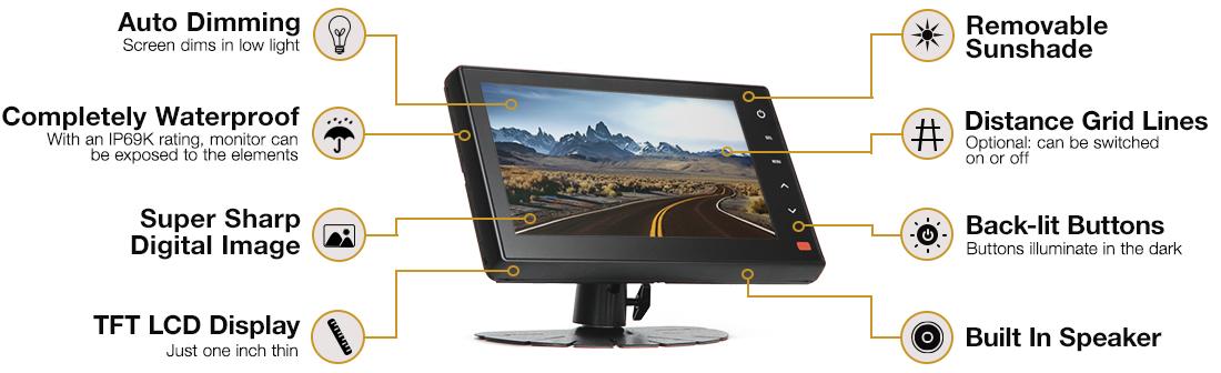 RVS-082576 Monitor Highlights