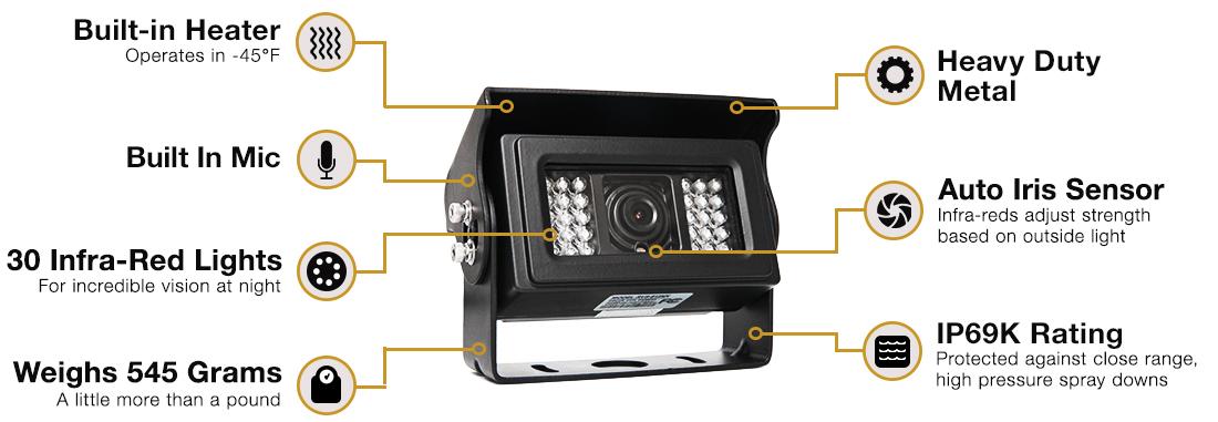 Heated Camera Highlights