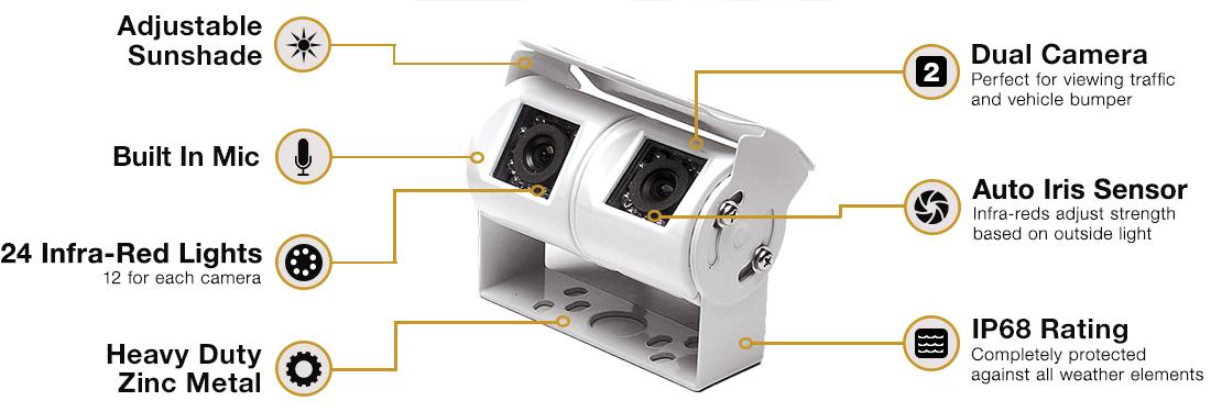 HC-231 Camera Highlights