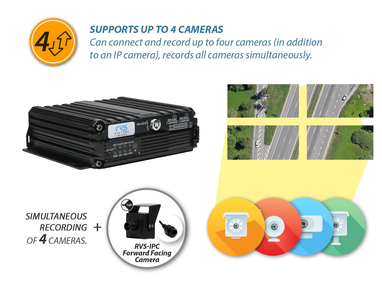 D5000 Features